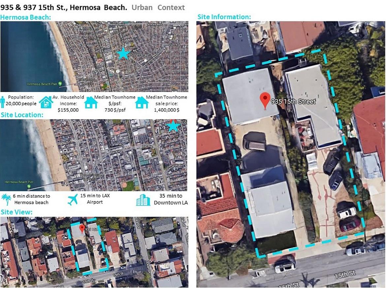 Hermosa Beach (935 & 937 15th St.)